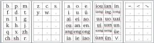 pinyinexample